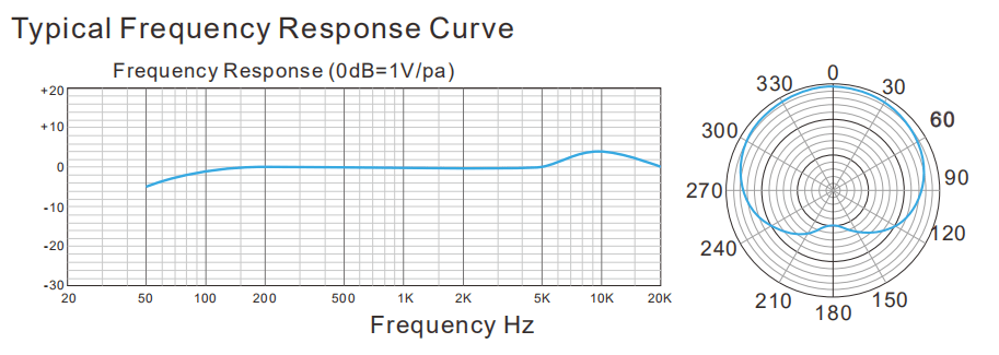 Fifine K670B Frequency Response